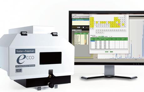 ECCO elementu analizators 2